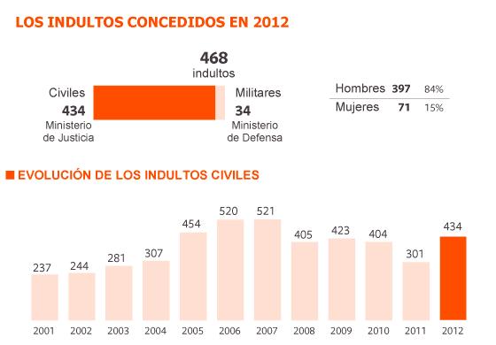 1354397663_879441_1354461381_noticia_normal